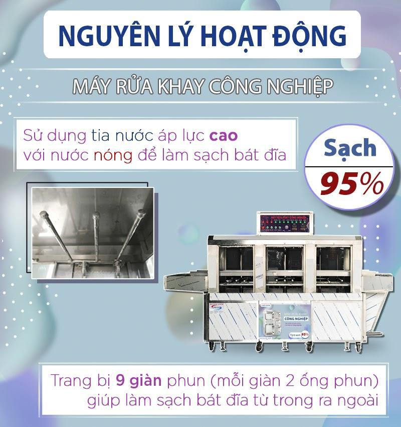 Máy rửa bát công nghiệp Hawking VNC 300 – Máy rửa bát tốt nhất hiện nay